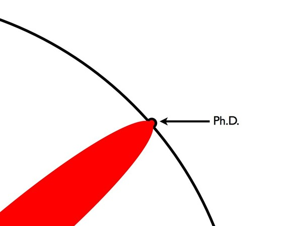PhDKnowledge_010